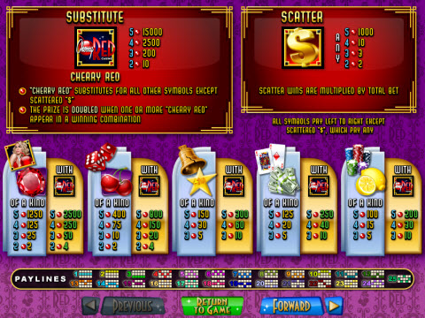 Cherry Red Slot Game Payout Table Preview