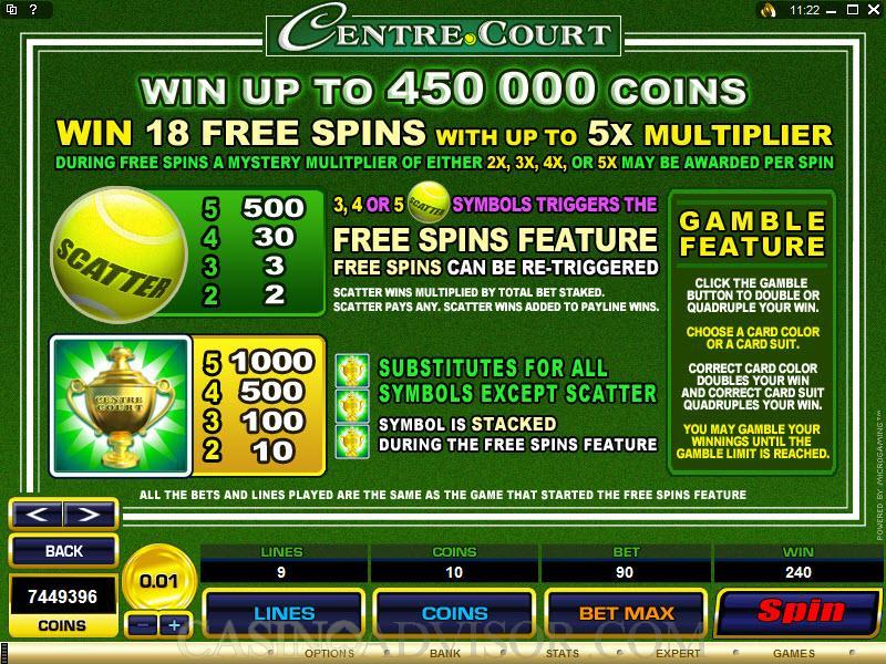 Spin casino online canada