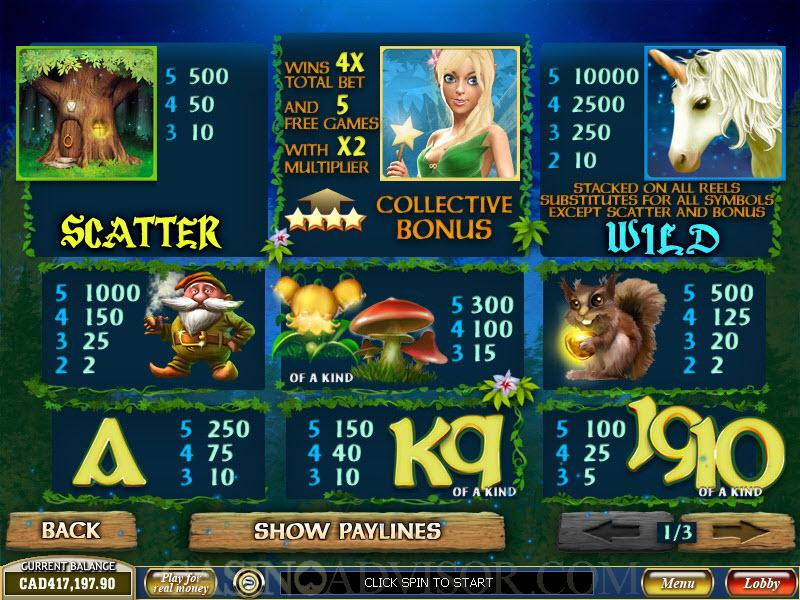 Fairy Magic™ Slot Machine Game to Play Free in Playtechs Online Casinos