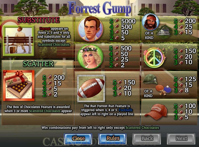 forrest gump game