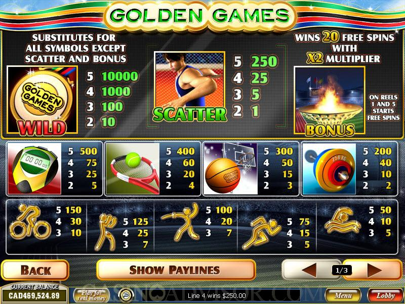 golden casino online sizzling games