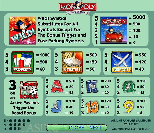 Monopoly Here And Now Video Slot Game Payout Tables And Game Rules