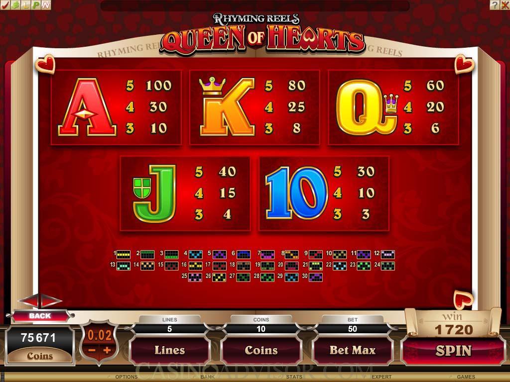 Queen Of Hearts Gambling Game