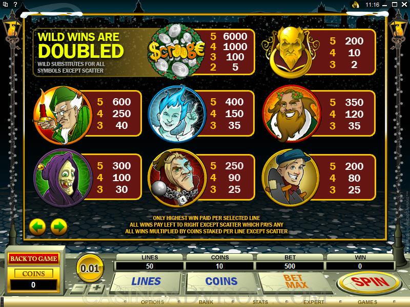 Wheel of fortune slots online
