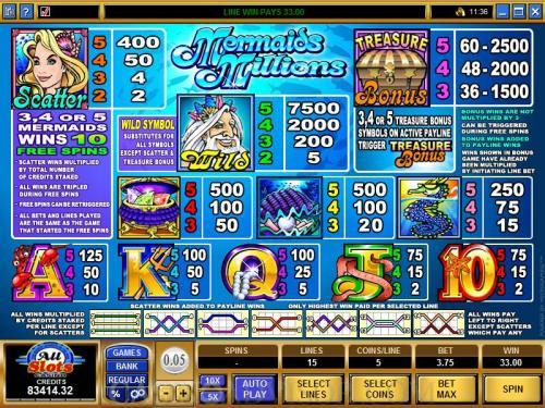 best paying online casino mermaid spiele