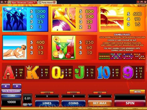online casino payout ratings
