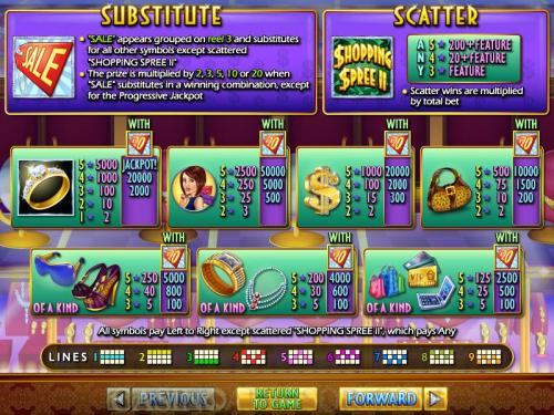 casino games good payout