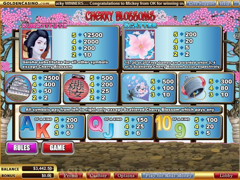 Stinkin rich slot machine free play