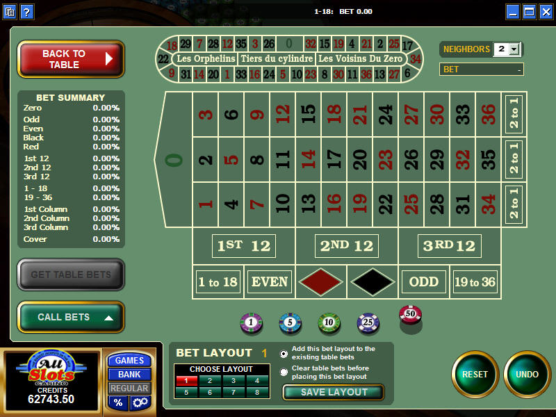 Roulette payout european buffets in atlantic city casinos nj