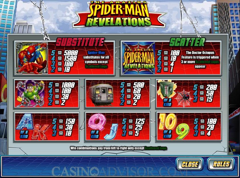 Cryptologic Slot Machines - Play Online Slots & Casino Games
