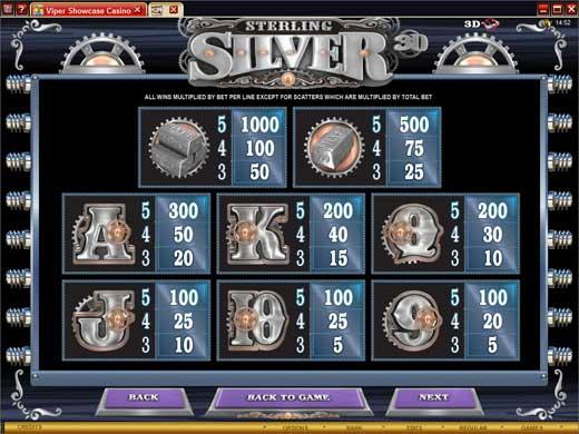 Deuce club casino no deposit