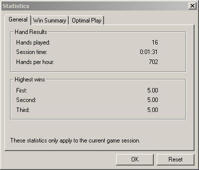 Статистика видео покера