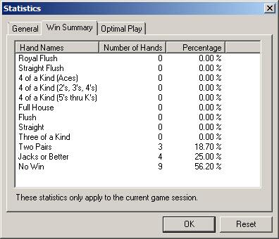 Видео Покер Win Сводная статистика